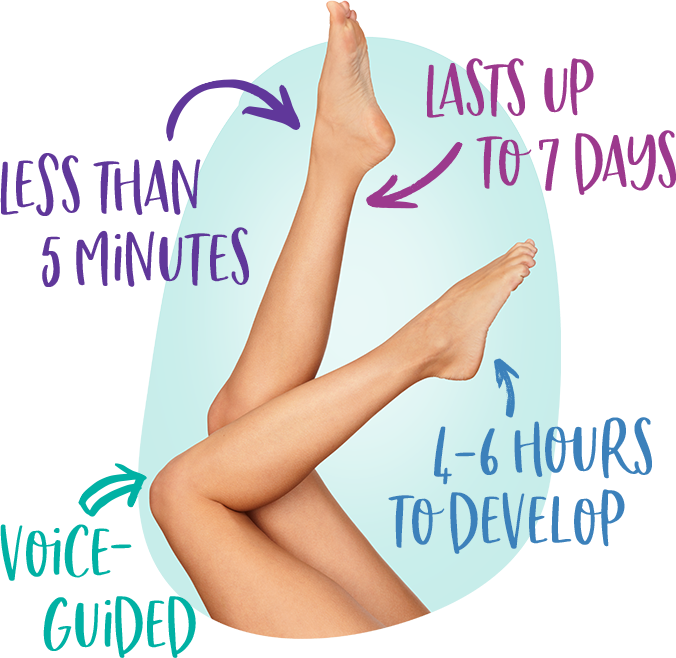 Less than 5 minutes. Lasts up to 7 days. 4 to 6 hours to develop. Voice-guided.