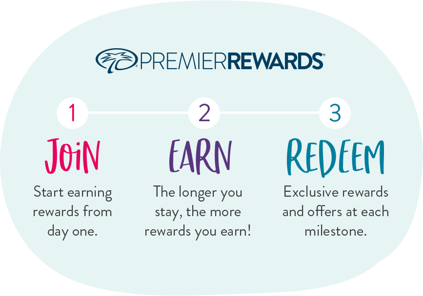 Premier Rewards - 1. Join - start earning rewards from day one. 2. Earn - the longer you stay, the more rewards you earn! 3. Redeem - exclusive rewards and offers at each milestone.